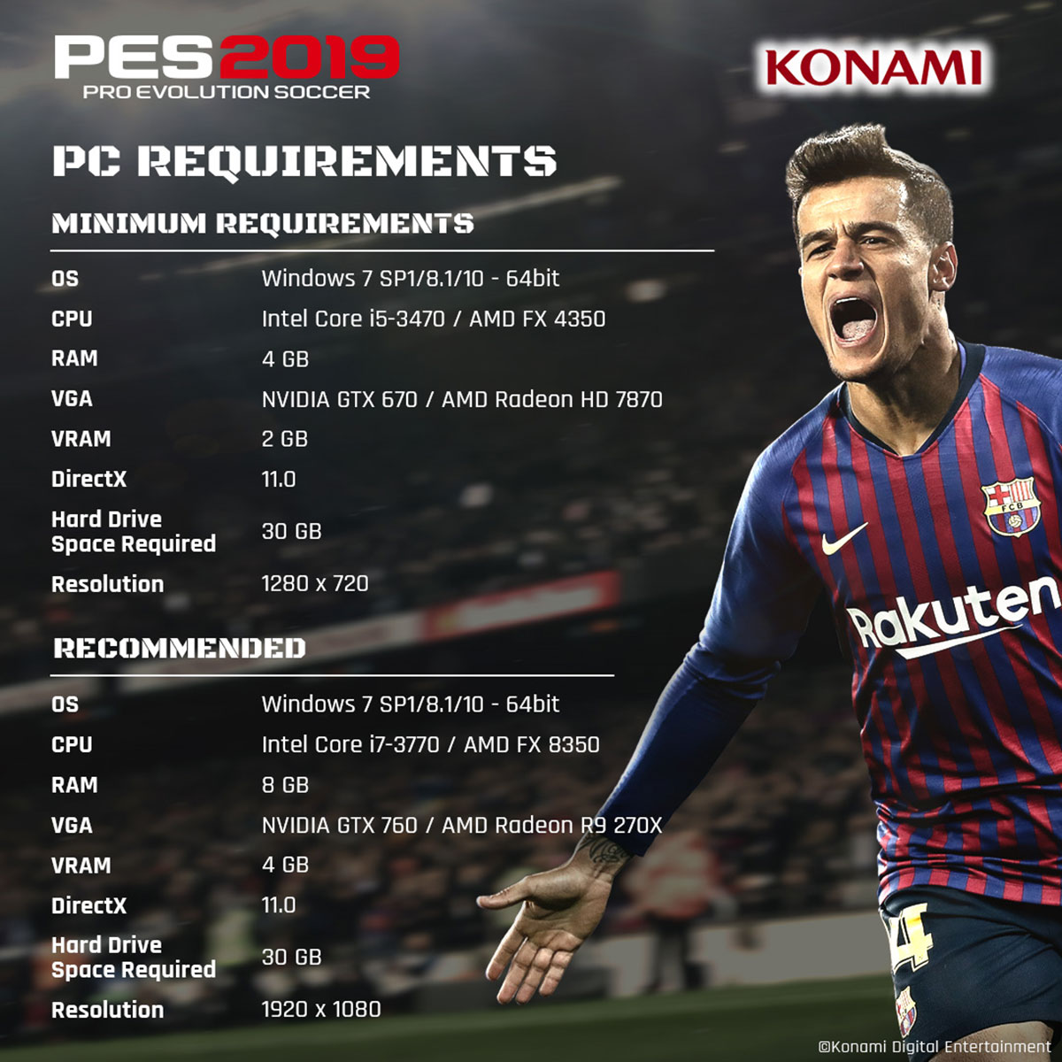 Pro Evolution Soccer 2019 : configuration PC minimum et