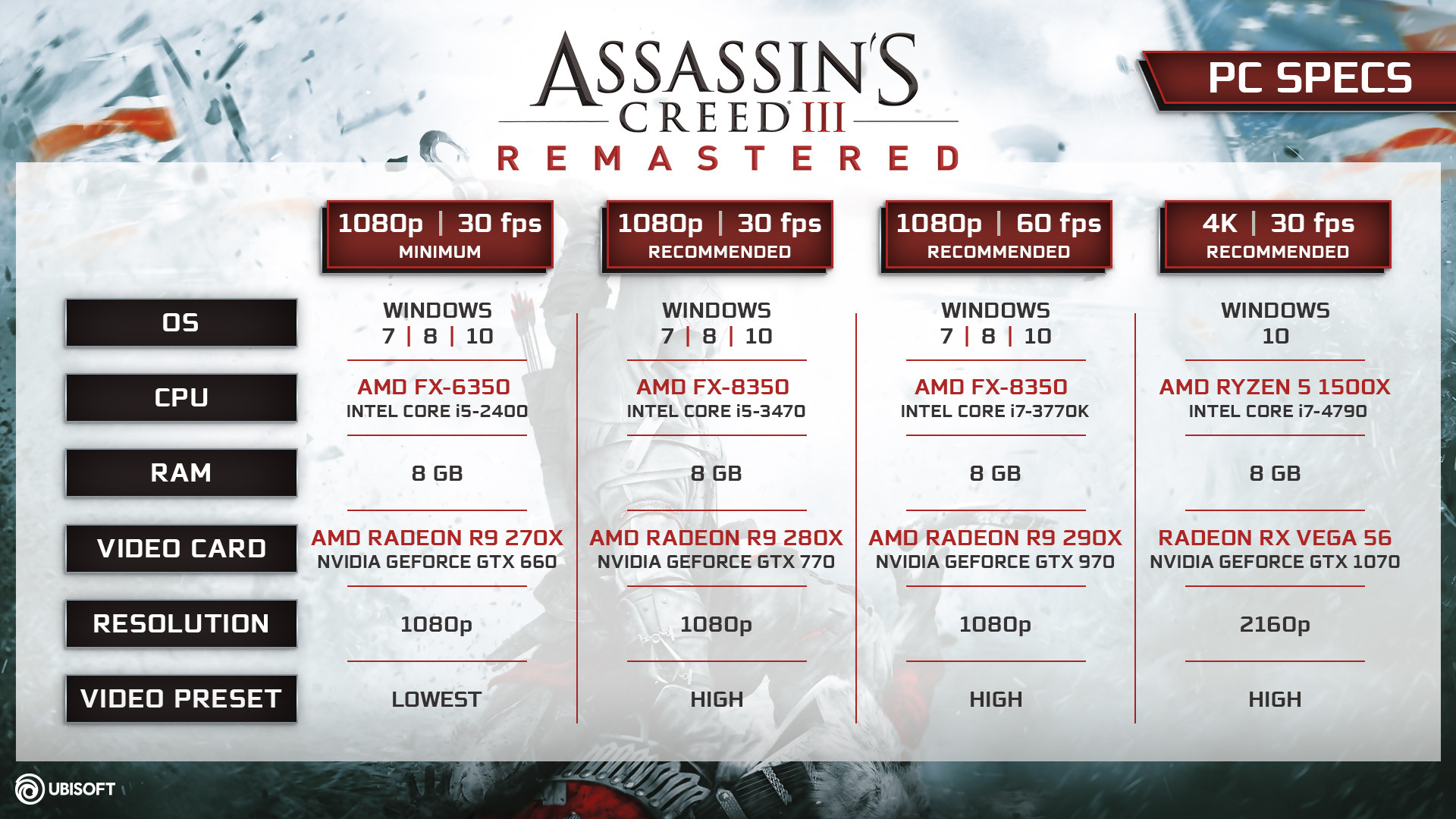 assassin s creed iii rema 5c94b9857c915