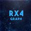Portrait de RX4Graph
