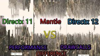 Directx 11 VS Mantle VS Directx 12 | 3Dmark API Overhead Test | R9 280x