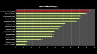 MSI GeForce GTX 980 Ti Lightning 2160p 4k HQ BENCHMARKS