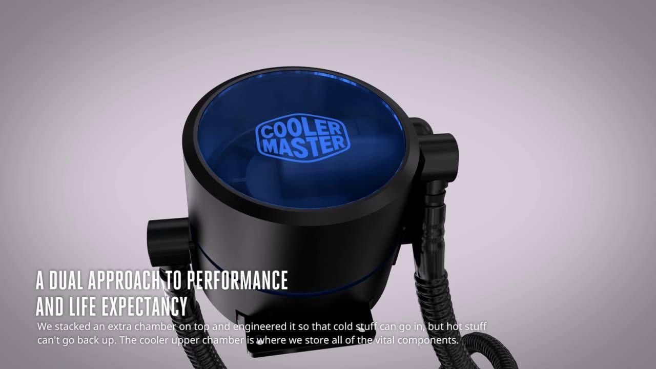 MasterLiquid Pro 120/240