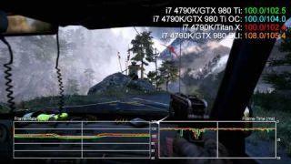 GTX 980 Ti Overclock 1080p Benchmarks vs GTX 980 SLI / Titan X