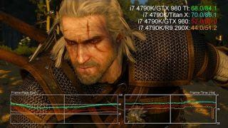 GTX 980 Ti 1080p Benchmarks vs Titan X / GTX 980 / R9 290X