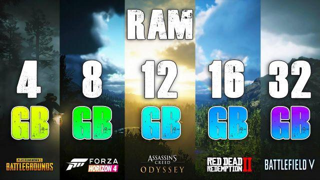 How Much RAM Do You Need for Gaming in 2020?