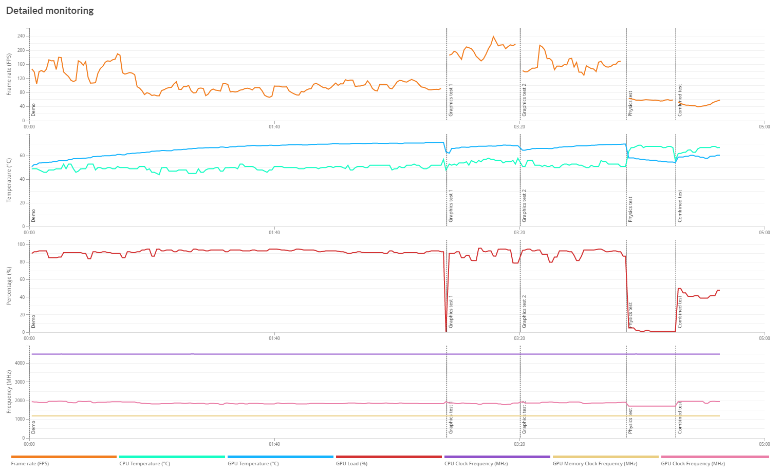 BENCHMARK3080DEGRE_2021-09-30-3.png