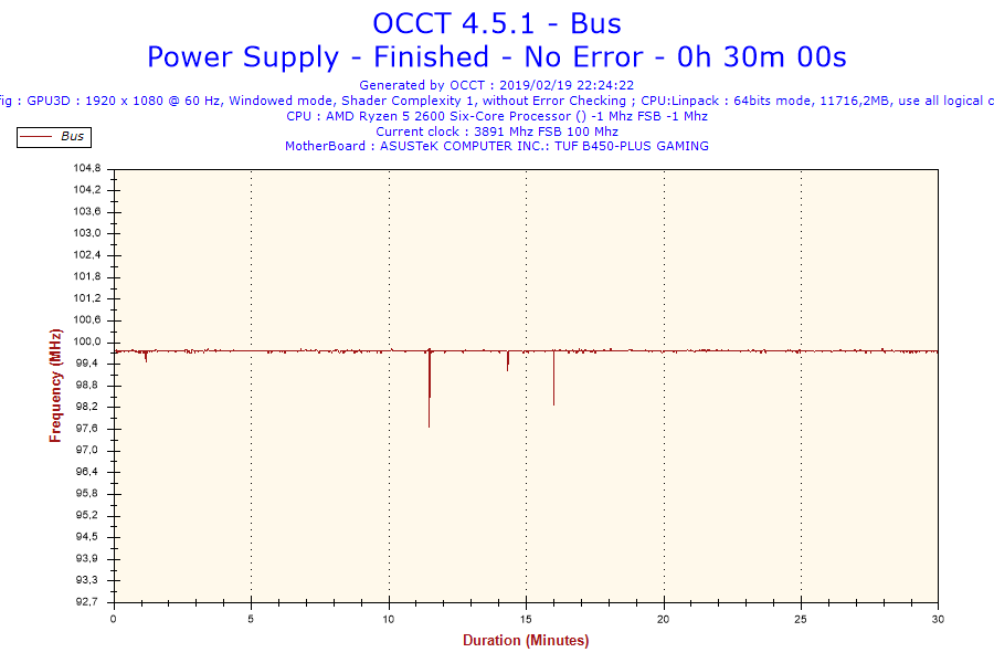 2019-02-19-22h24-Frequency-Bus.png