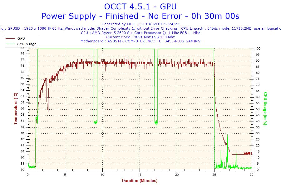 2019-02-19-22h24-Temperature-GPU.png