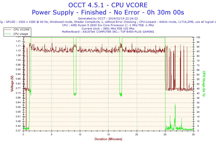 2019-02-19-22h24-Voltage-CPUVCORE.png