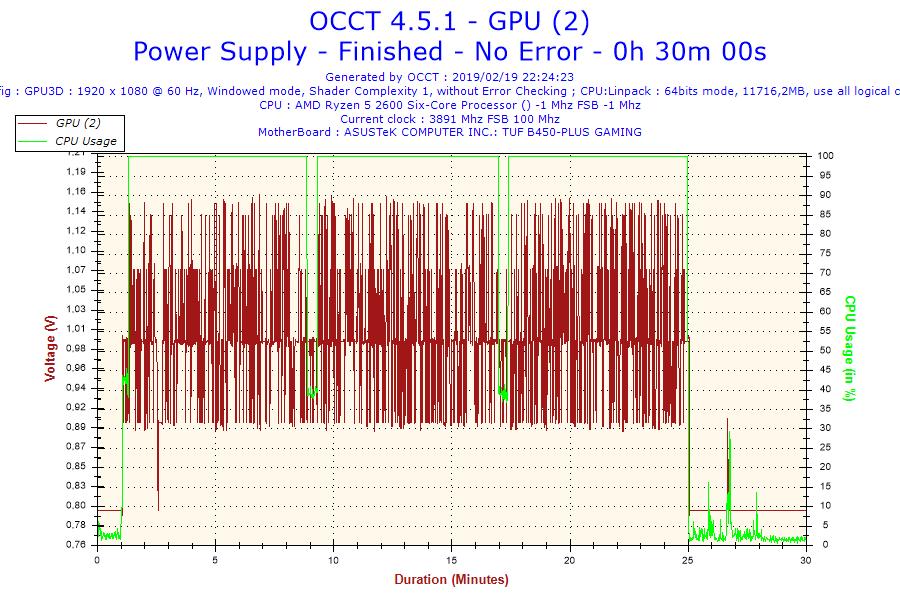 2019-02-19-22h24-Voltage-GPU(2).png